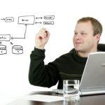 استخدام برنامه نویس وب و اندروید شركت كندا ايده
